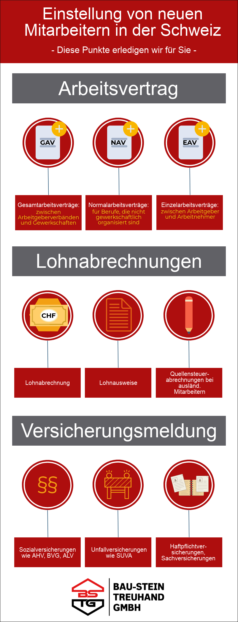 Bau-Stein-Treuhand GmbH übernimmt die Anmeldung von neuen Mitarbeitern
